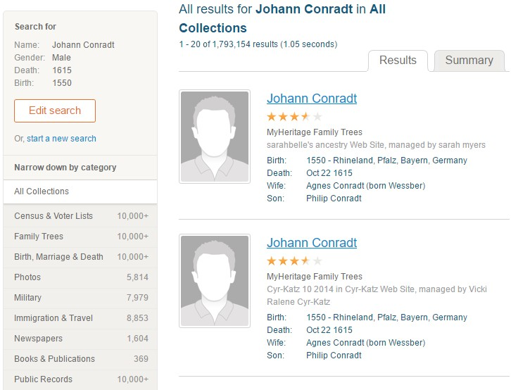 research-results-johann-conradt